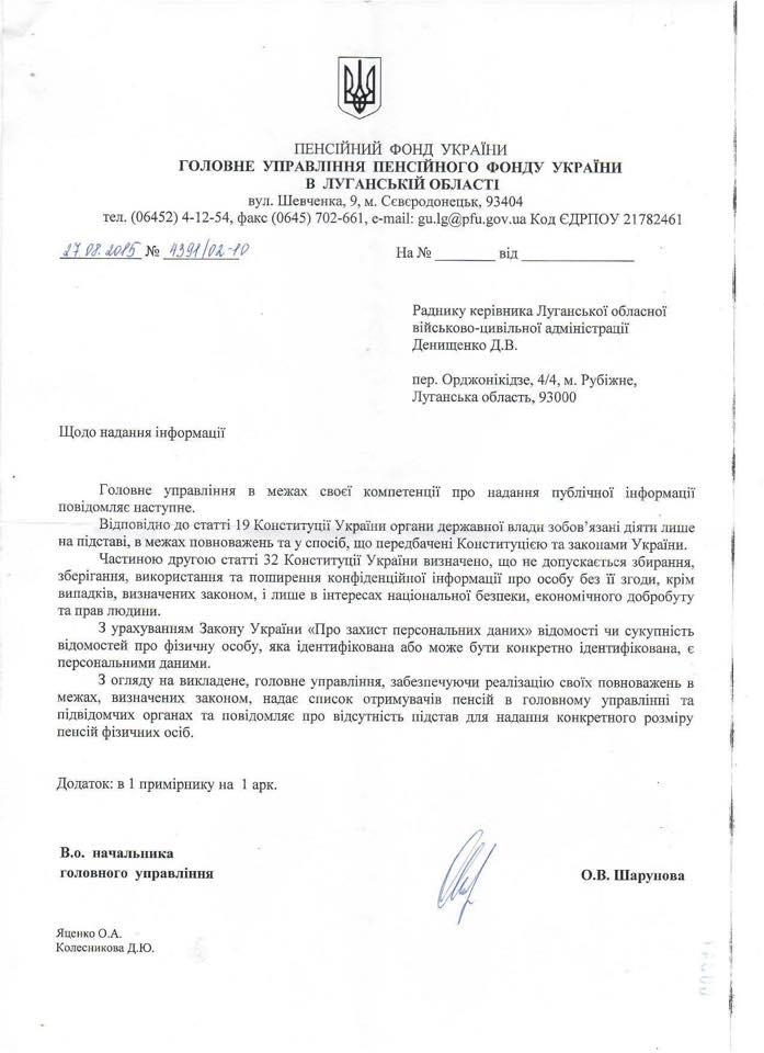 Размер пенсии инвалида-детства в ульяновске