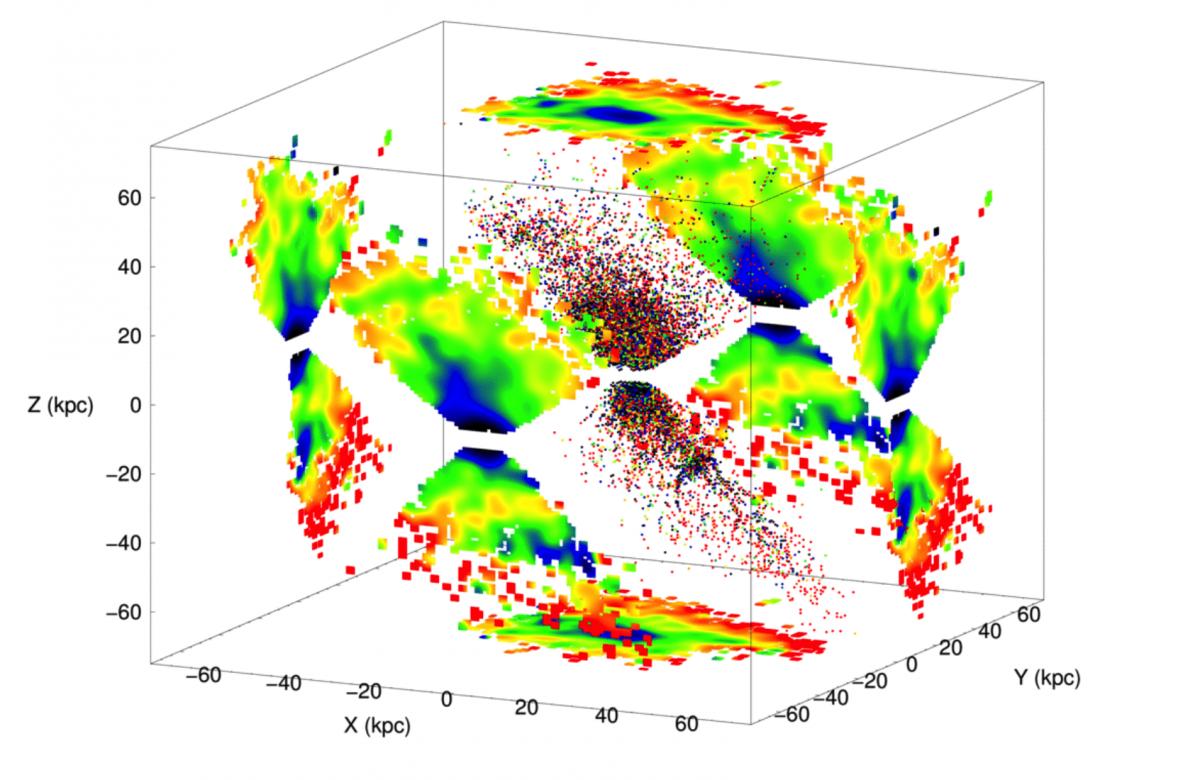 Ученые составили карту возраста звезд нашей Галактики
