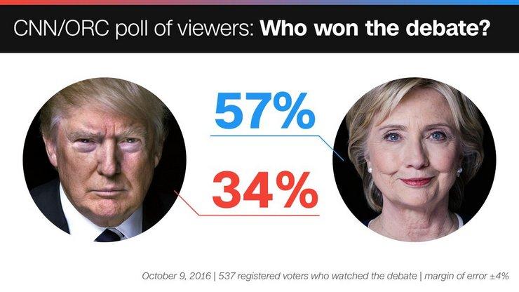 СМИ узнали опроработке республиканцами вопроса замены Трампа навыборах
