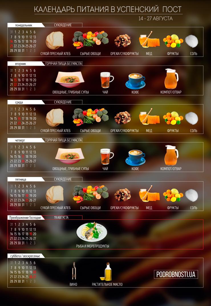 Календарь питания в Успенский пост