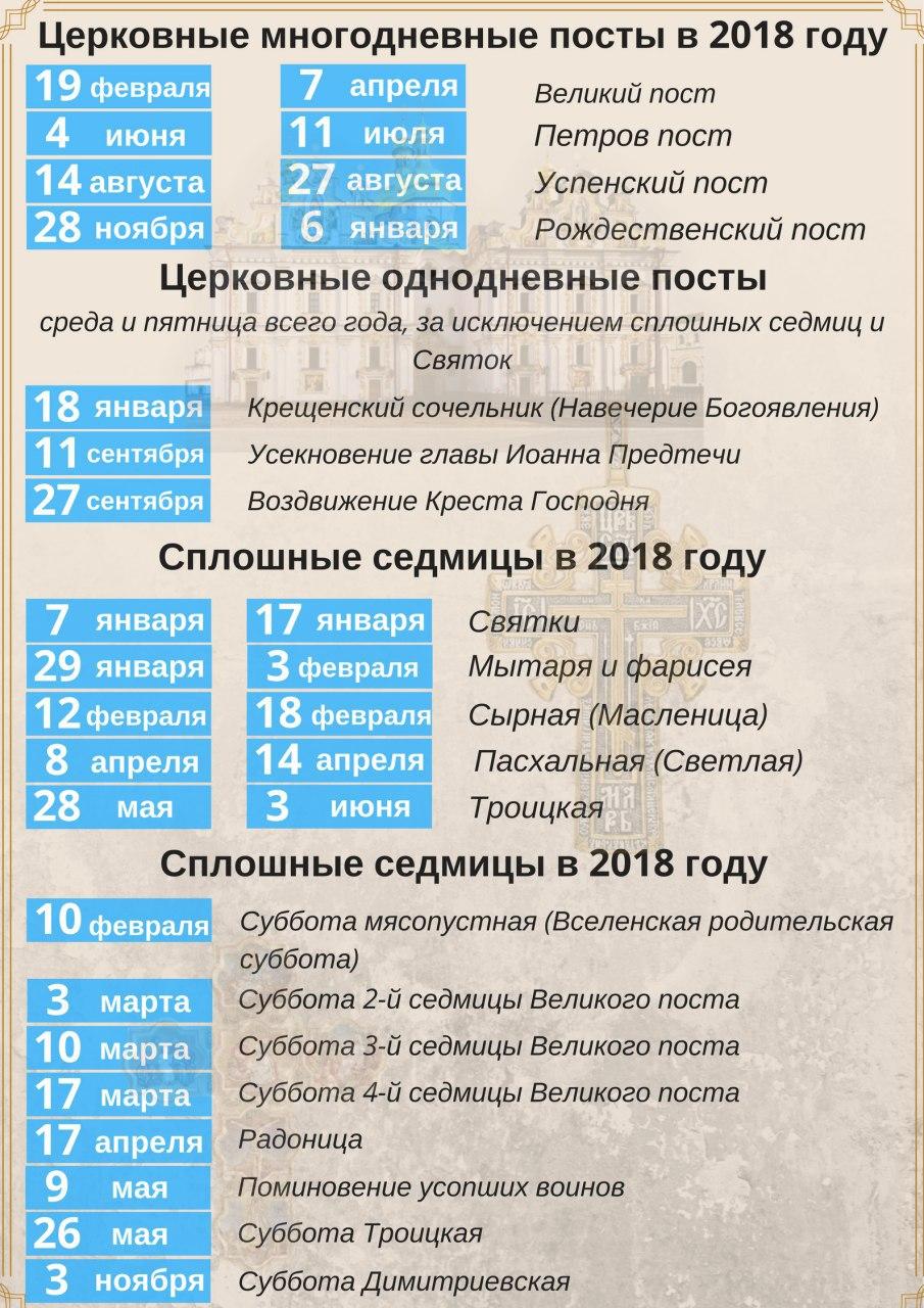 Великий пост в 2018 году у православных. Календарь питания