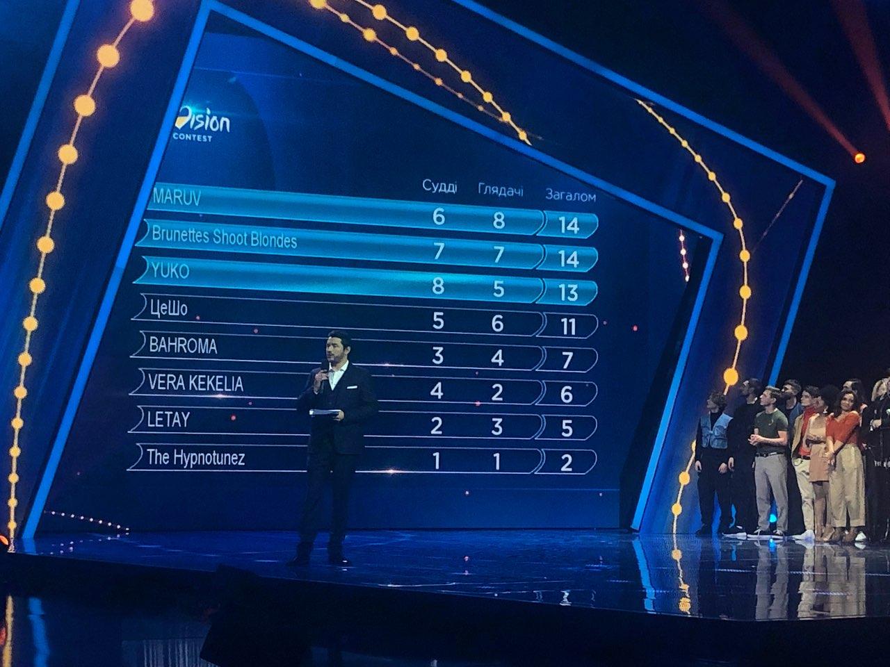 Отбор на евро 2019 турнирная таблица [PUNIQRANDLINE-(au-dating-names.txt) 55