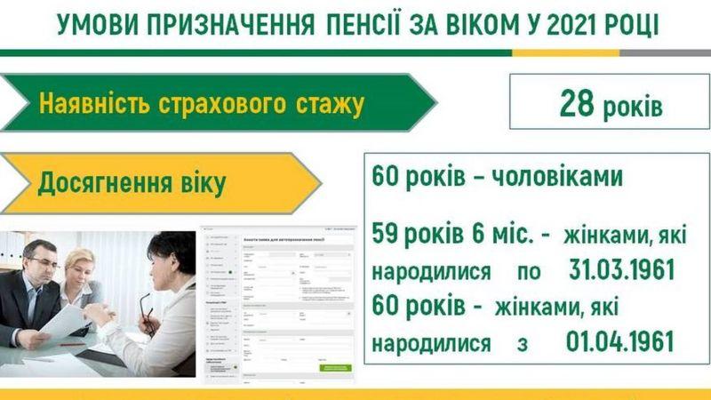 С 1 апреля в Украине повысили пенсионный возраст для женщин
