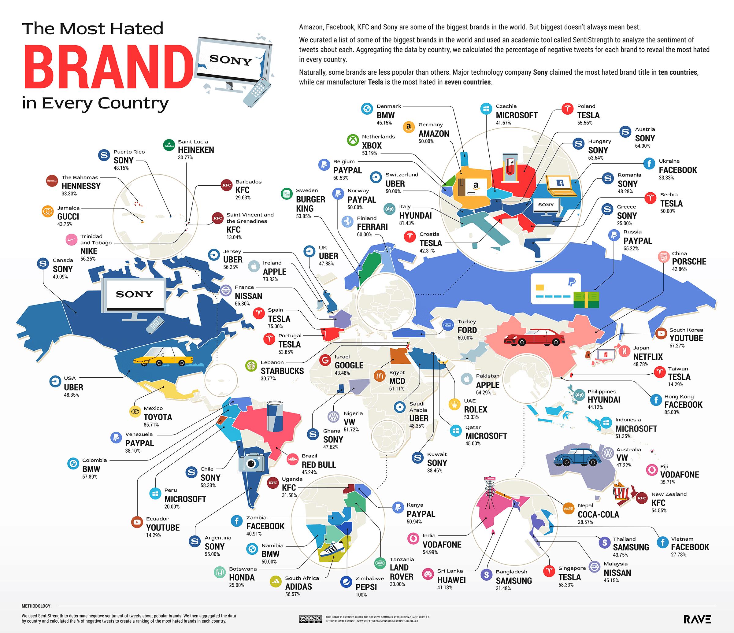 Самый ненавистный бренд