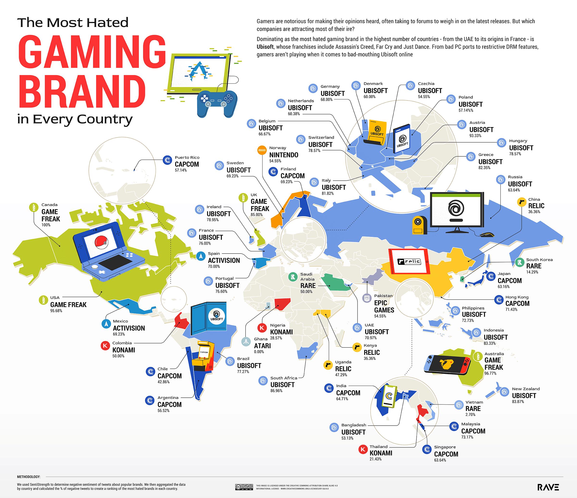 Игровые компании