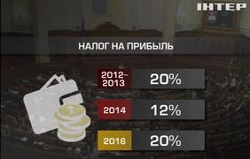 Бюжет 2016