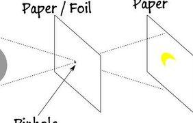 Простейшее наблюдение за затмением методом проекции