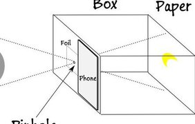 Самодельный проектор солнечного затмения с использованием коробки и алюминиевой фольги