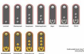 Система рассположения знаков различий на погонах армии Германии.