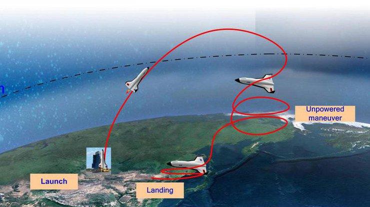 КНР планирует построить наибольший вмире космический корабль для туристов