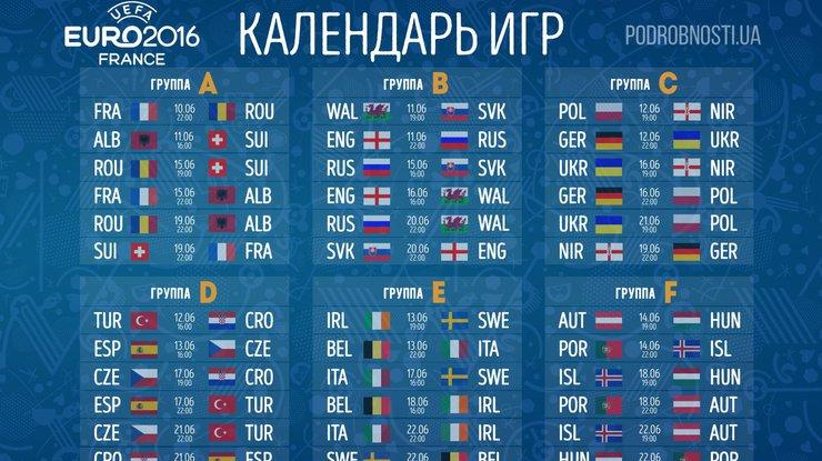2016 турнира таблица отборочного к че