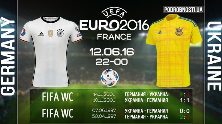 Прогнозы евро футбола 2016