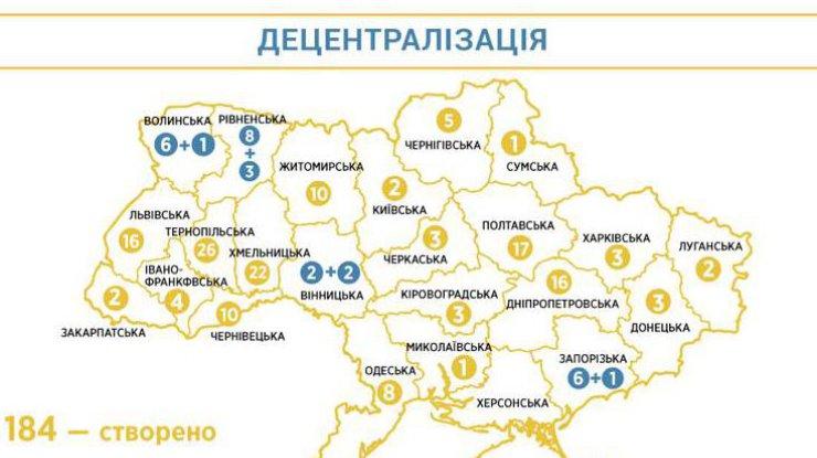 7 объединенных общин проводят первые выборы местных голов идепутатов