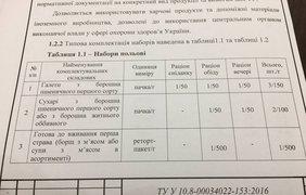 Полторак подготовил новое меню для украинских военных