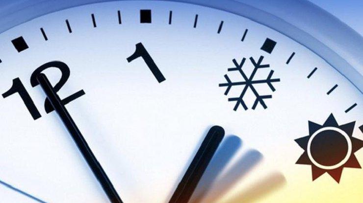 Дата перехода на зимнее время forex работа форум