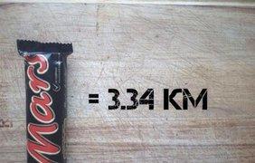 Калорийность продуктов в километрах бега