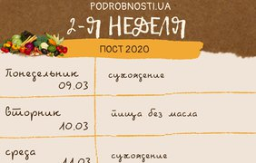Меню на пост 2020 / Фото: Podrobnosti.ua