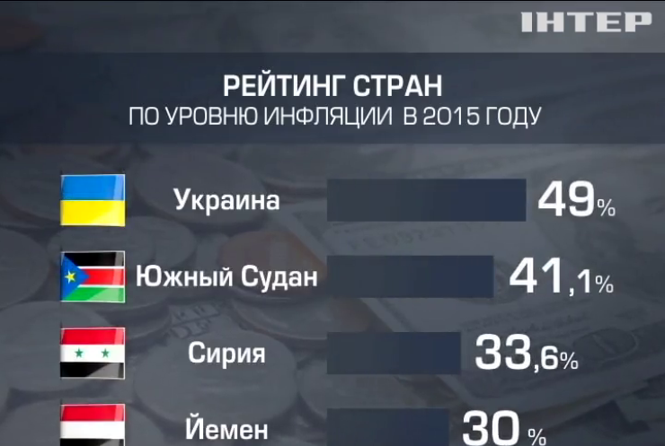 Украина заняла 1 место