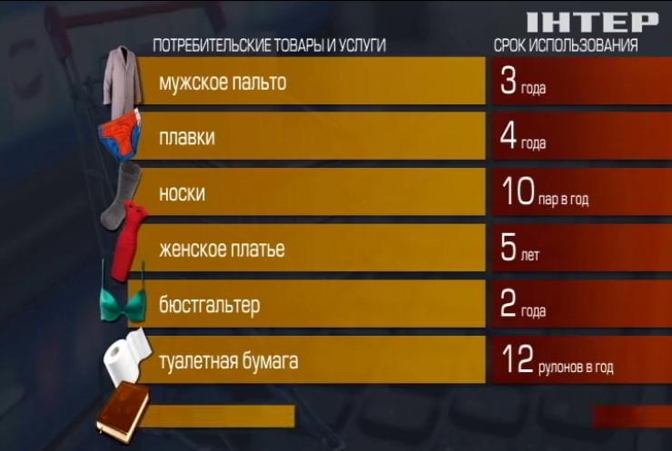 Кабмин утвердил товарный набор потребительской корзины для украинцев