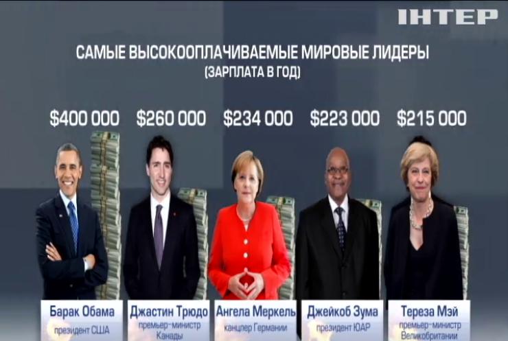 Топ-10 самых высокооплачиваемых мировых лидеров
