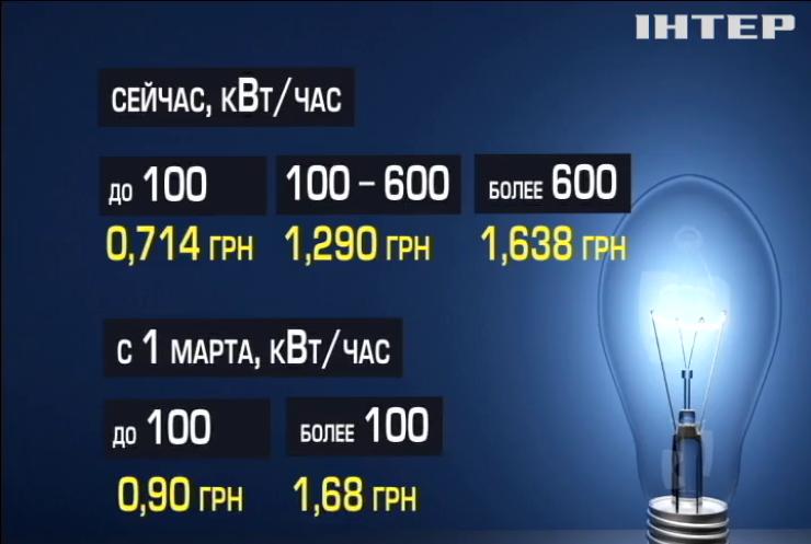 МВФ требует повысить в Украине тарифы на электроэнергию