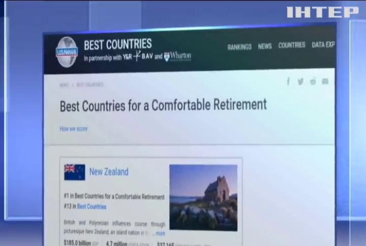 Україна опинилася в кінці рейтингу комфортного життя пенсіонерів