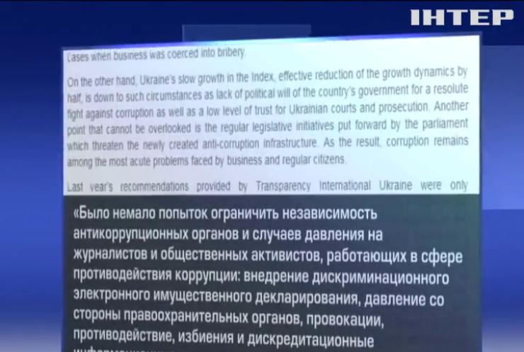 Amnesty International рассказала о давлении на журналистов в Украине