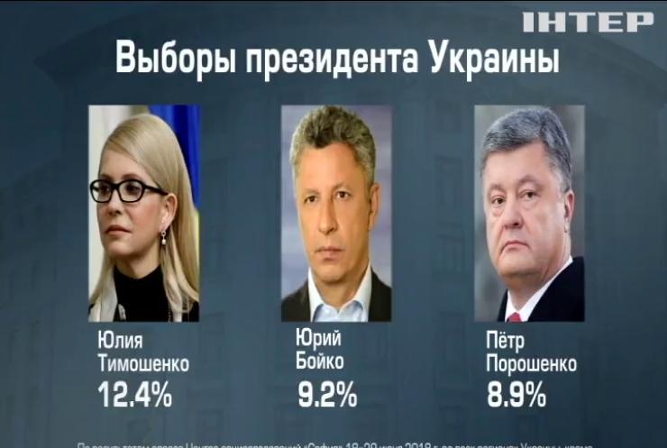 """Социологи из центра """"София"""" назвали лидеров предвыборной кампании"""