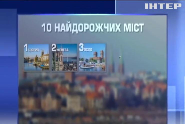 Київ увійшов у трійку найдешевших міст світу - рейтинг