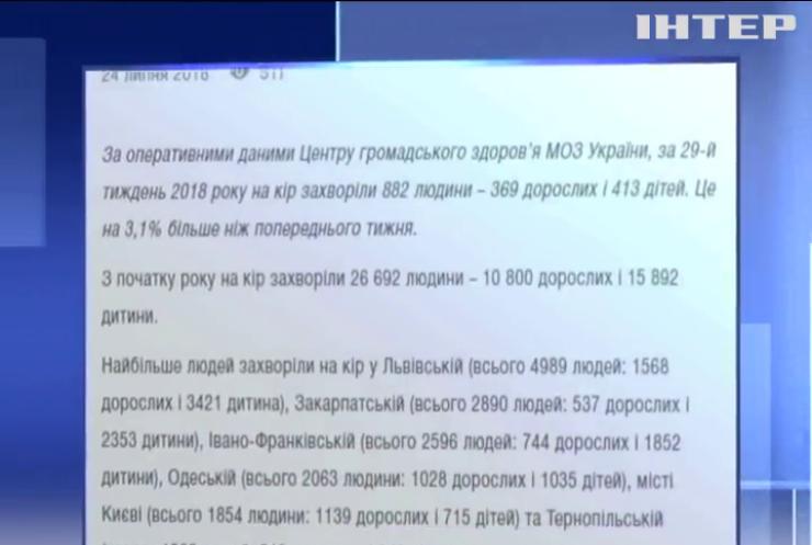 В Киевской области от кори умер ребенок