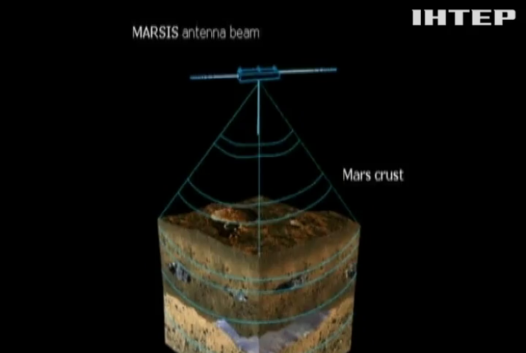 На Марсі вчені виявили підземне озеро з водою