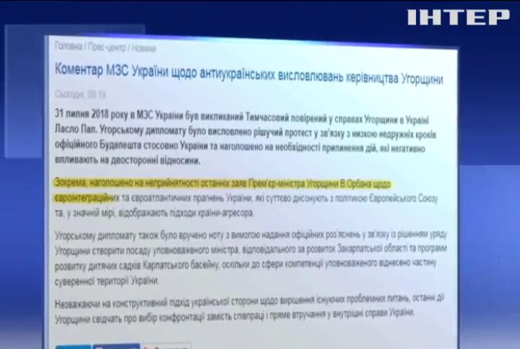 МИД требует объяснений от власти Венгрии