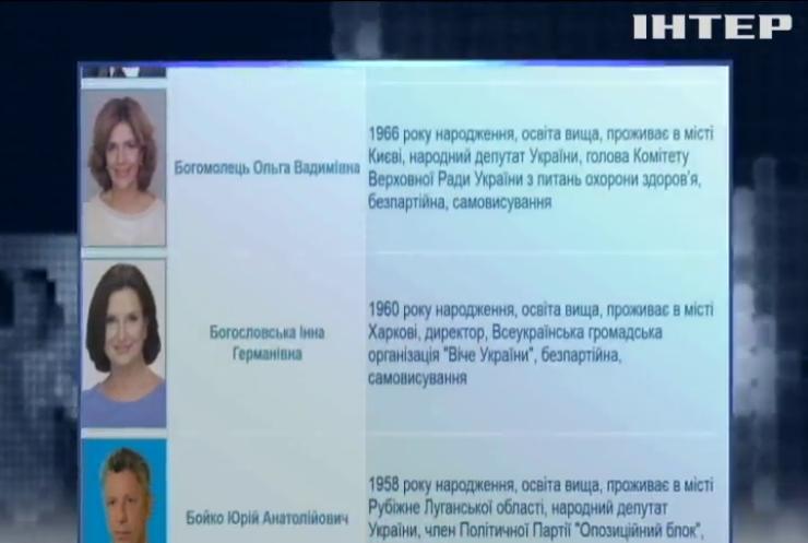 Вибори-2019: ЦВК завершила обробку документів