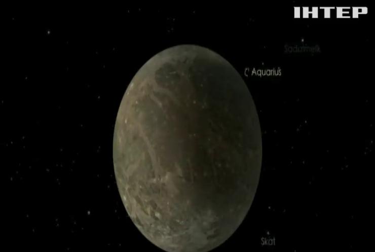 Астрономи оголосили конкурс на кращі імена супутникам Юпітеру