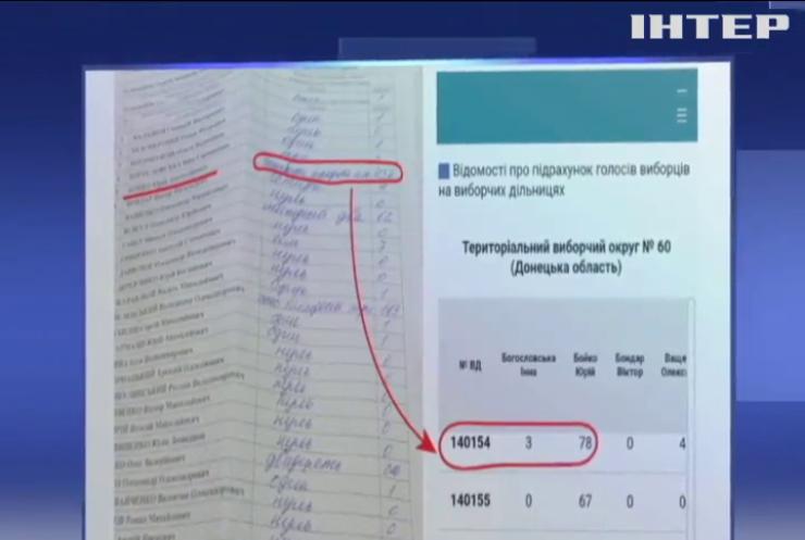 """У штабі Юрія Бойка оприлюднили дані по """"лідерах"""" фальсифікацій на Донбасі"""