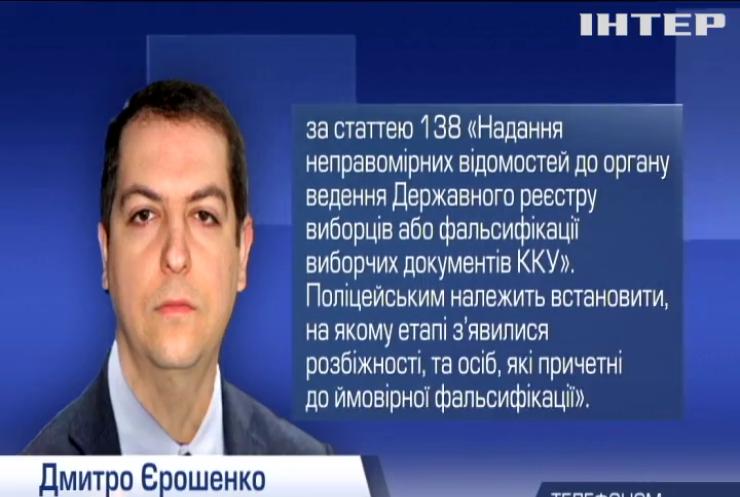 На Донеччині фальсифікували результати виборів