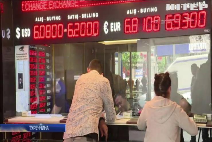 Скасування результатів виборів у Туреччині сколихнуло фінансовий ринок