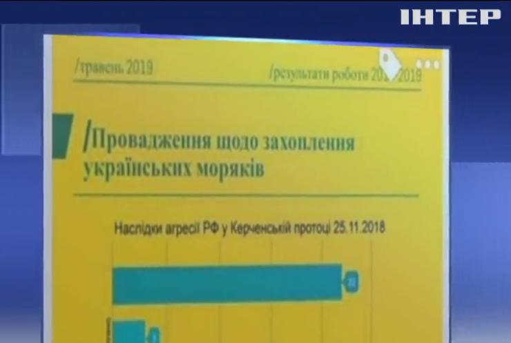Москва відмовилася звільняти українських військовополонених моряків