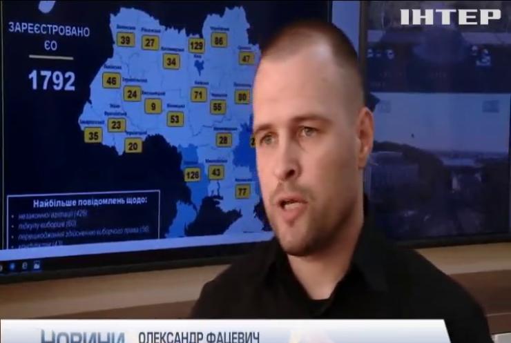 Вибори в Україні не обійшлися без правопорушень