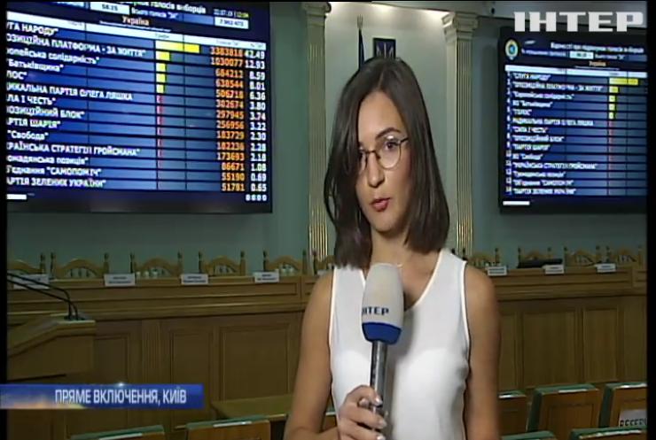 В Україні відбулися вибори до Верховної Ради - ЦВК