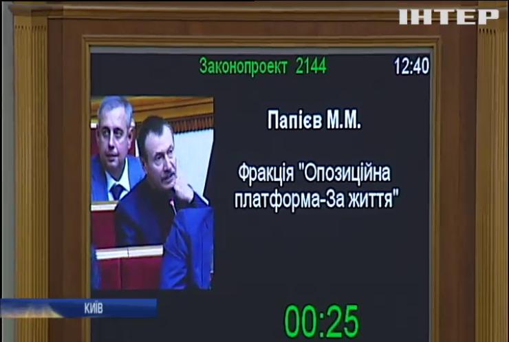 Верховна Рада України схвалила бюджет на 2020 рік