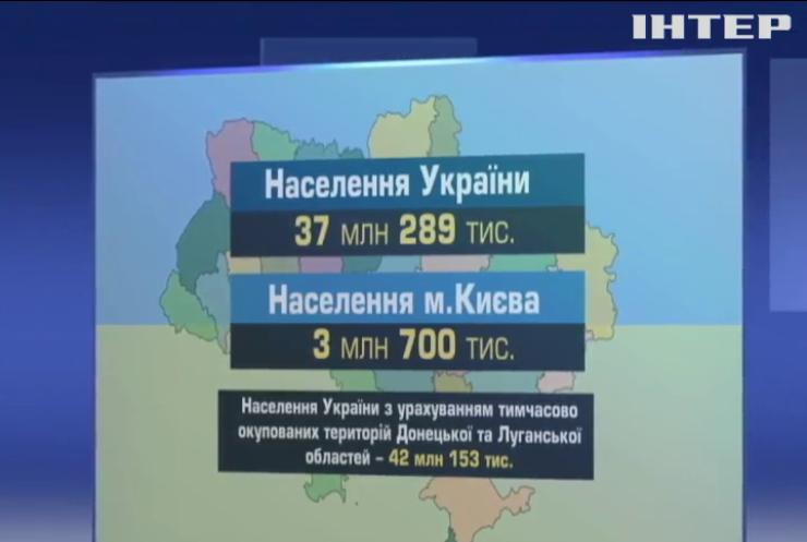Уряд оприлюднив результати оцінки кількості населення