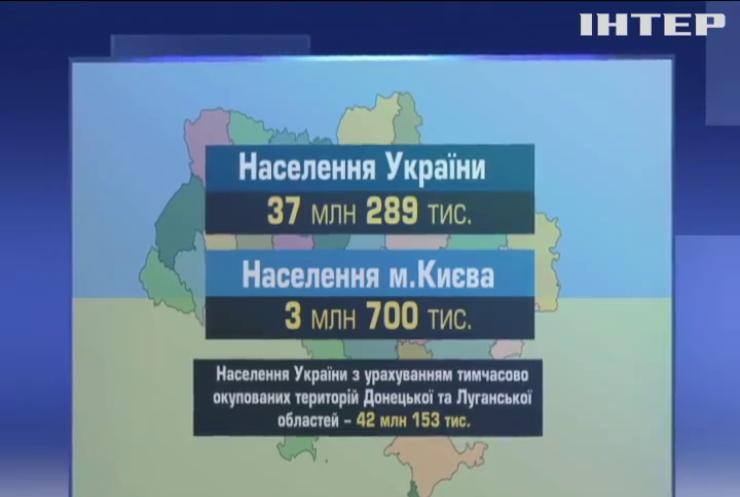 В Україні оприлюднили дані першого електронного перепису населення