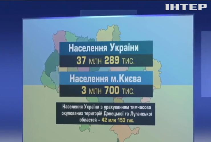 Уряд оприлюднив результати пробного перепису населення в Україні
