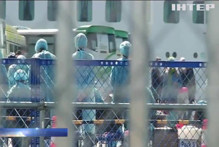 У в'язницях Китаю виявили випадки зараження коронавірусом