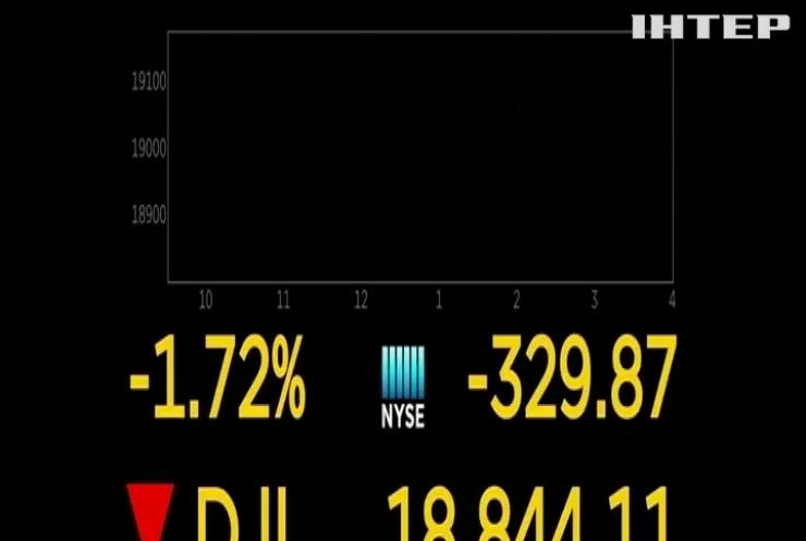 Ціна на нафту на світових ринках продовжує падати