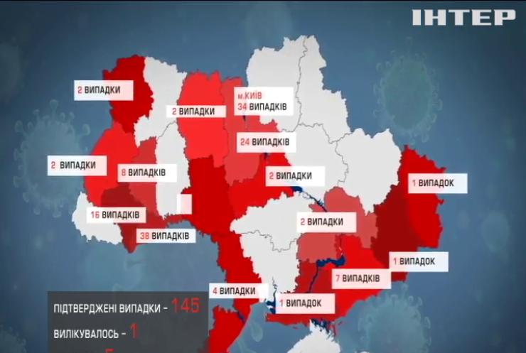 В Україні за добу зафіксували нові 32 випадки зараження
