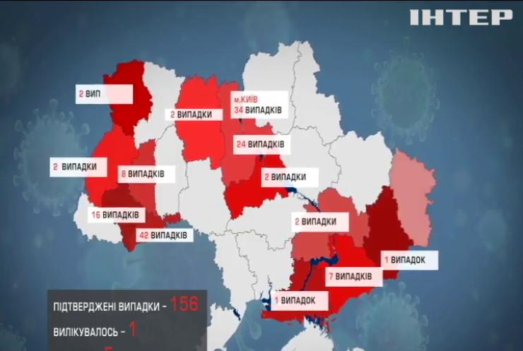 Мінохорони здоров'я підтвердило смерті п'яти українців від коронавірусу