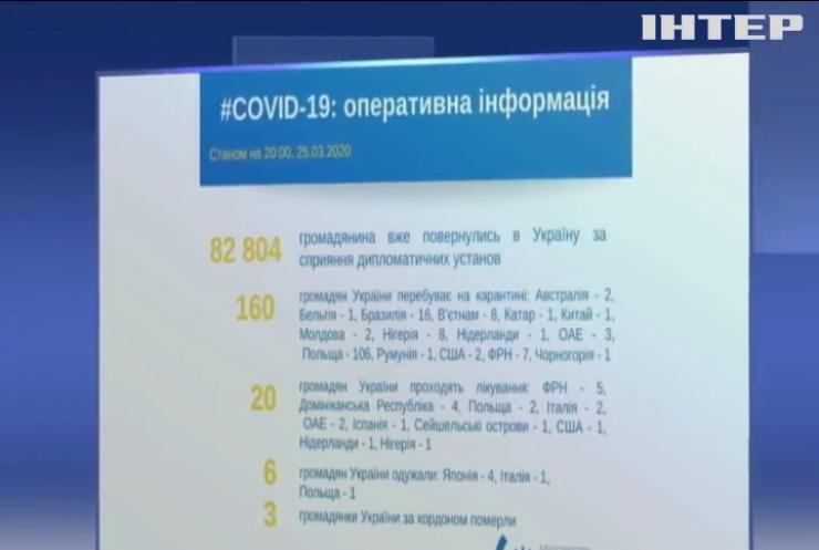 Covid-19: в Україні зростає кількість хворих на коронавірус