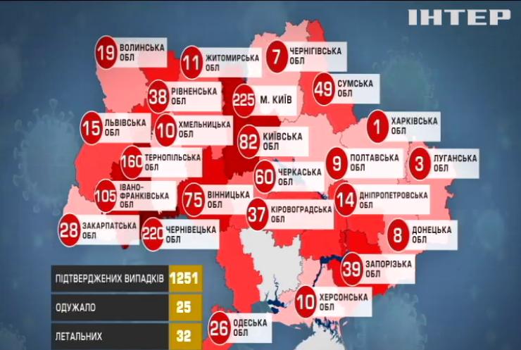 Коронавірус в Україні: оновлені дані МОЗ